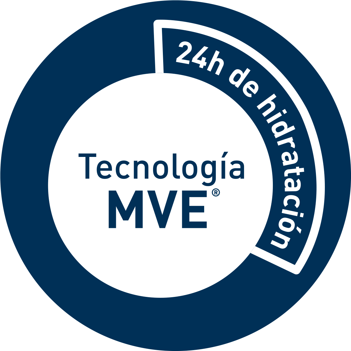 MVE® Delivery Technology